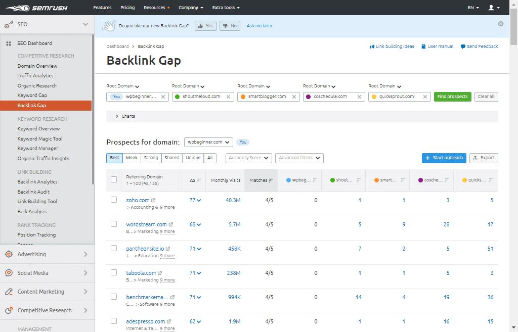 Baccklink Comprision between Domains through Semrush