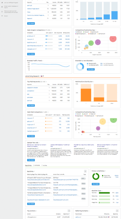 Domain Overview full page