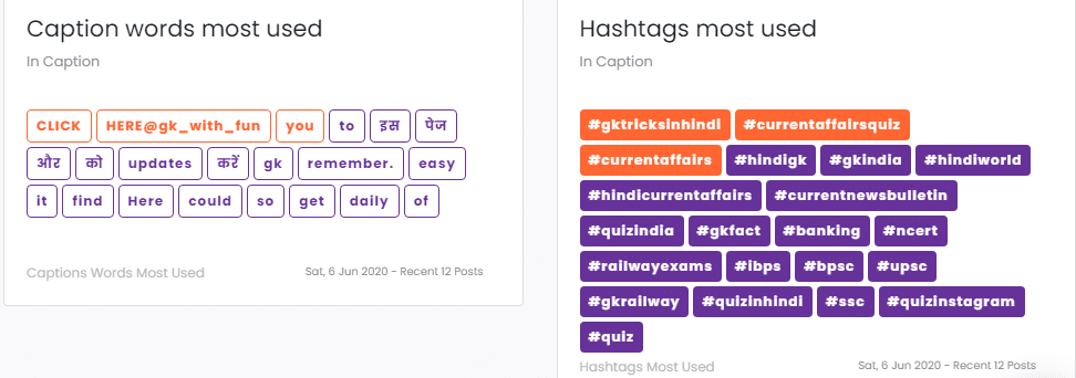 Most used Hashtag caption through Analisa.io
