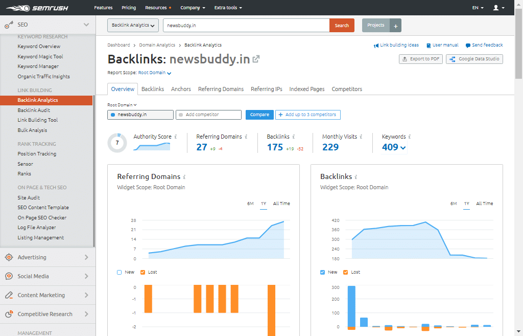 keyword Traffic Insight overview