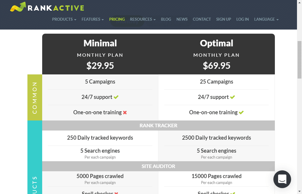 Rankactive Pricing Plans 1