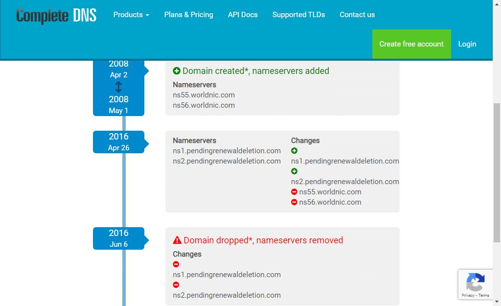 domain dns History Tools