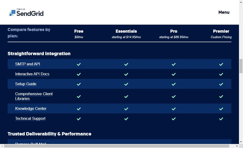 sendgrid API review