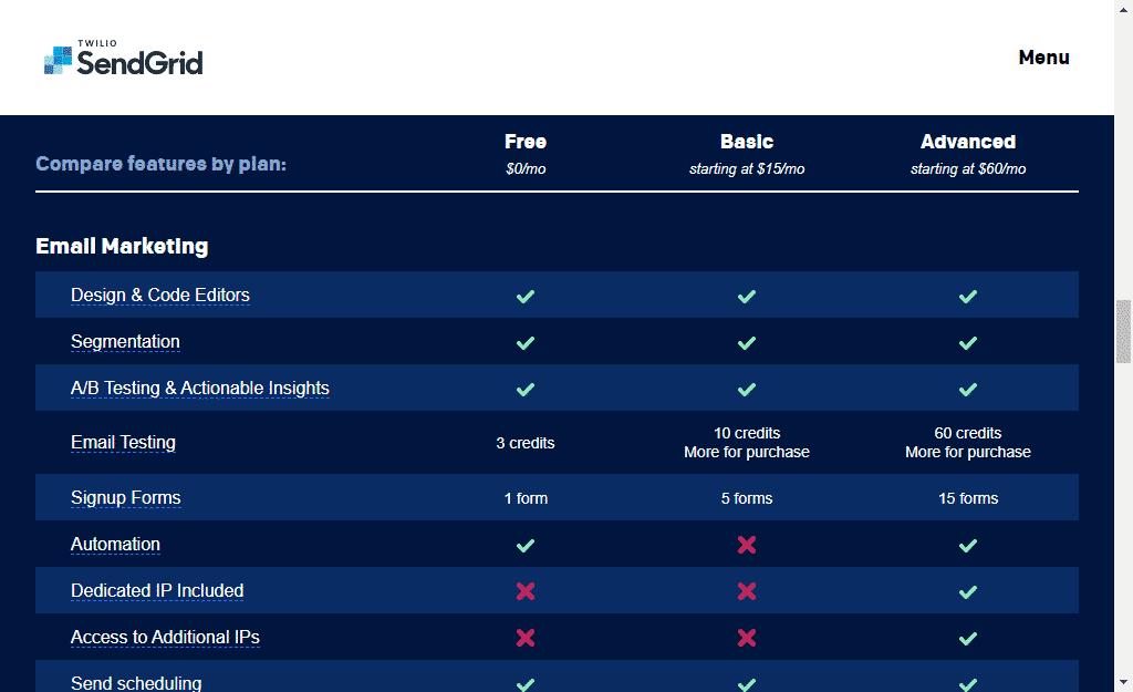 sendgrid newsletter pricing review