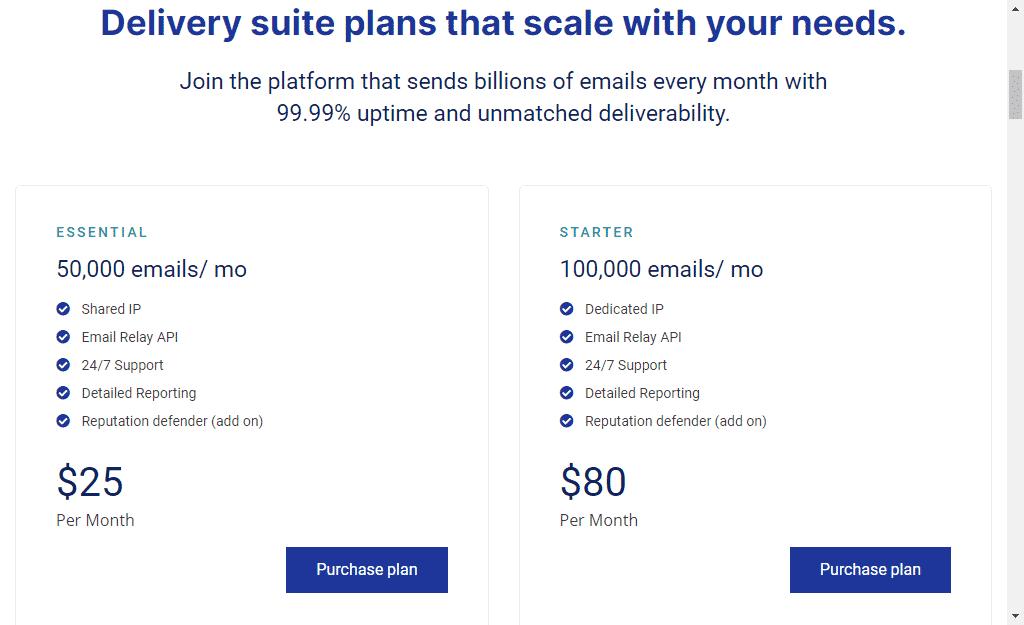 smtp pricing