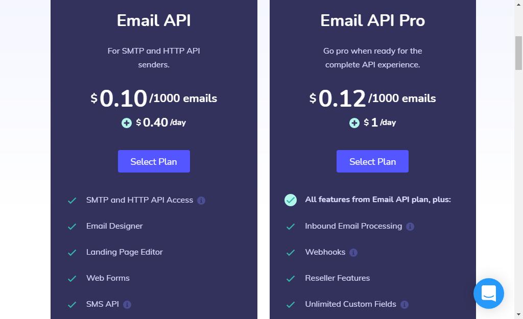 Elastic Email API