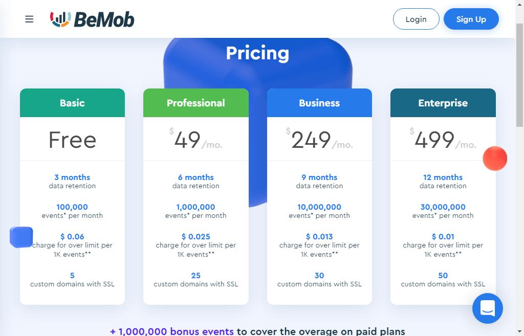 bemob pricing